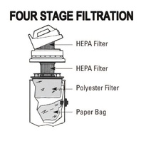 Atrix - BIOCIDE Sani Fabric Filter Bag  (ATIBCVSF)