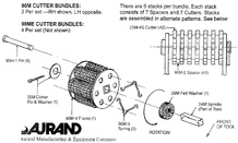 Aurand - Cotter Pin & Washer (28M)